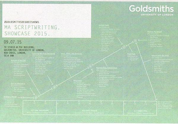 MA Script Writing | Goldsmiths, University of London