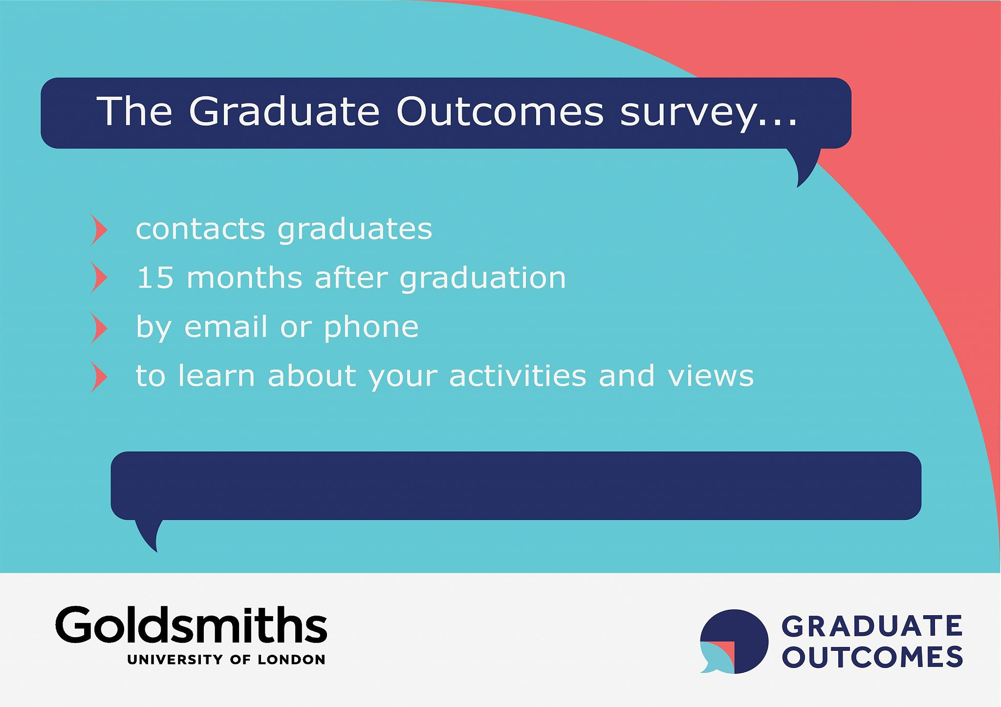 HESA infographic for the Graduate Outcomes Survey